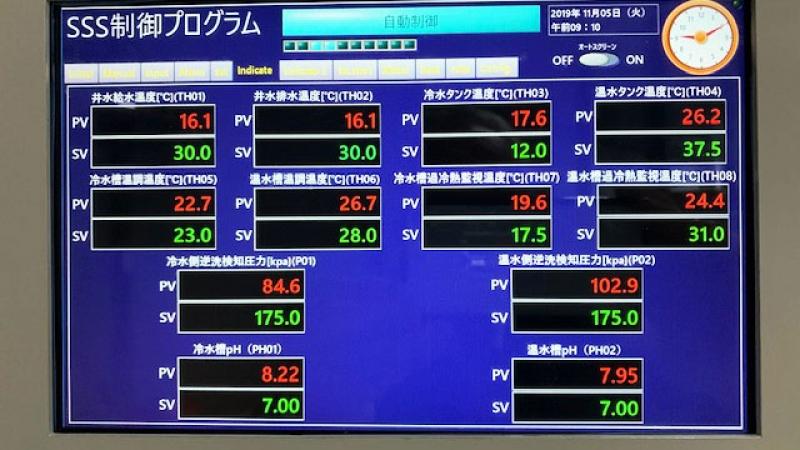 飼育槽温度設定、自動逆洗圧力状況